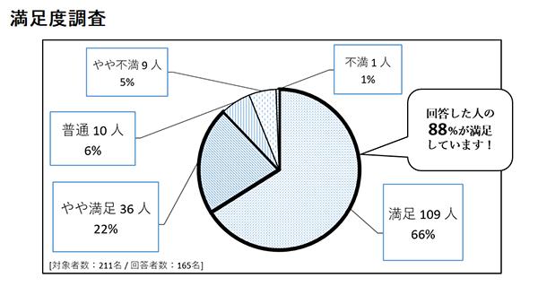 2021_graph03.png