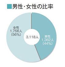 2019_graph03.JPG